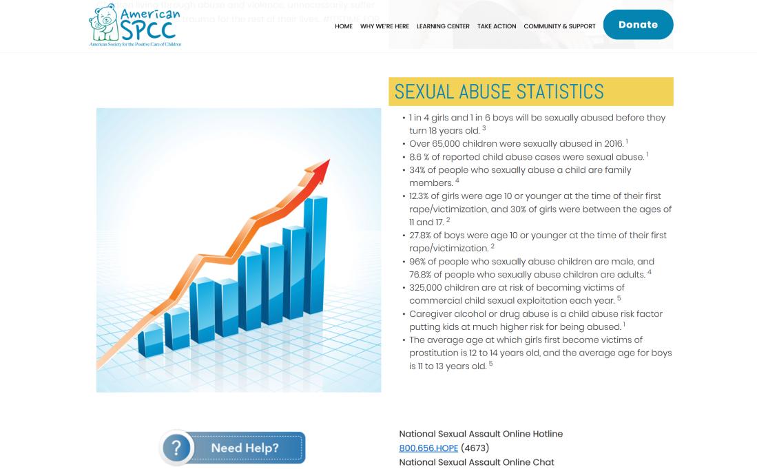 Sexual Abuse Statistics